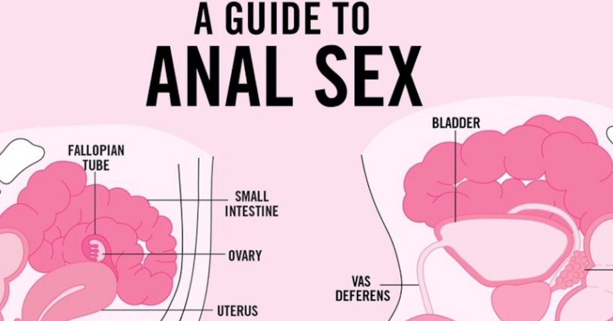 Backlash Erupts After Teen Vogue Released A Guide To Anal Sex